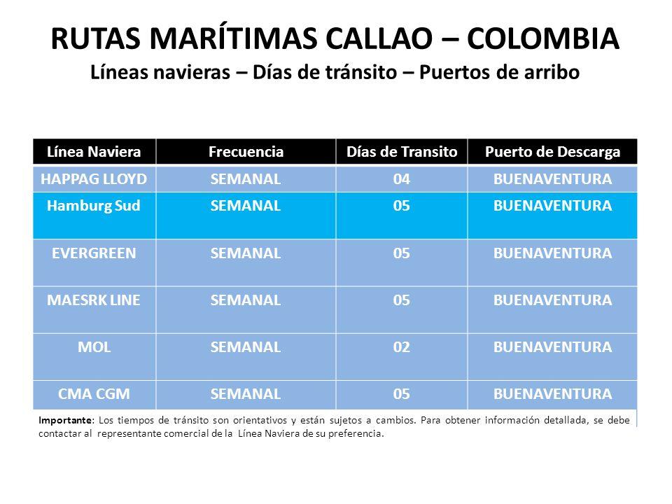 RUTAS MARÍTIMAS CALLAO – COLOMBIA