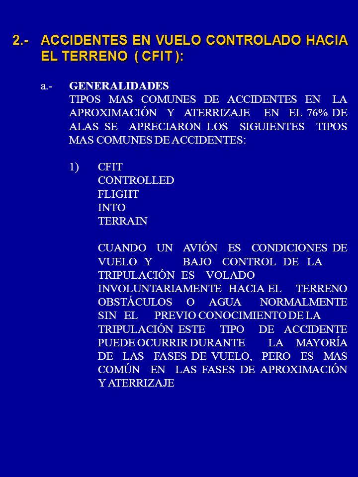 2.- ACCIDENTES EN VUELO CONTROLADO HACIA EL TERRENO ( CFIT ):