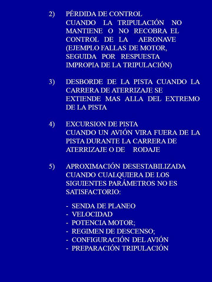 2) PÉRDIDA DE CONTROL
