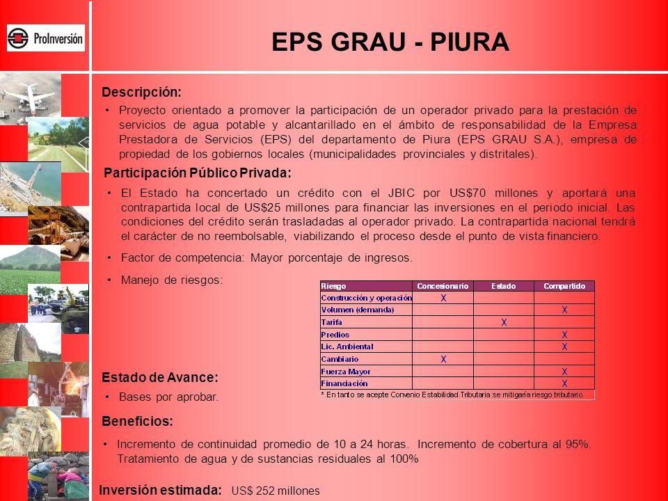 EPS GRAU - PIURA Descripción: Participación Público Privada: