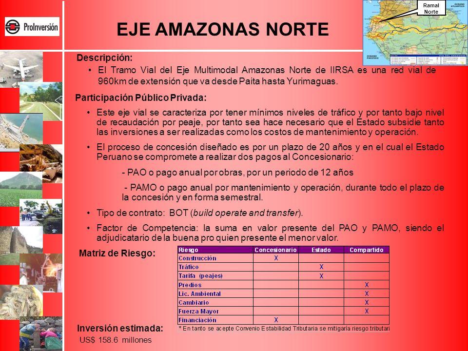 EJE AMAZONAS NORTE Descripción:
