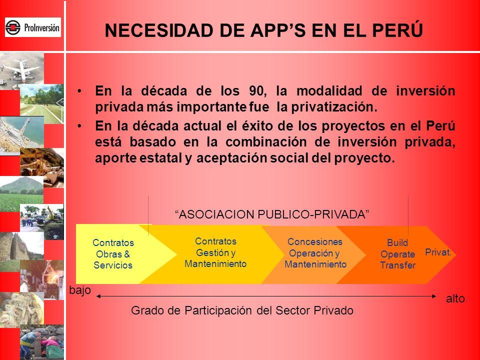 NECESIDAD DE APP'S EN EL PERÚ