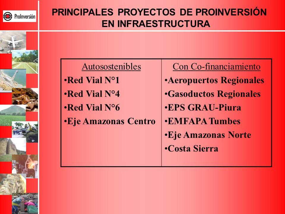 PRINCIPALES PROYECTOS DE PROINVERSIÓN