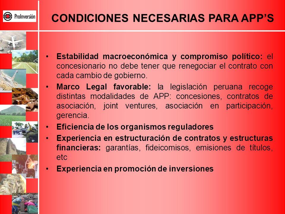 CONDICIONES NECESARIAS PARA APP'S