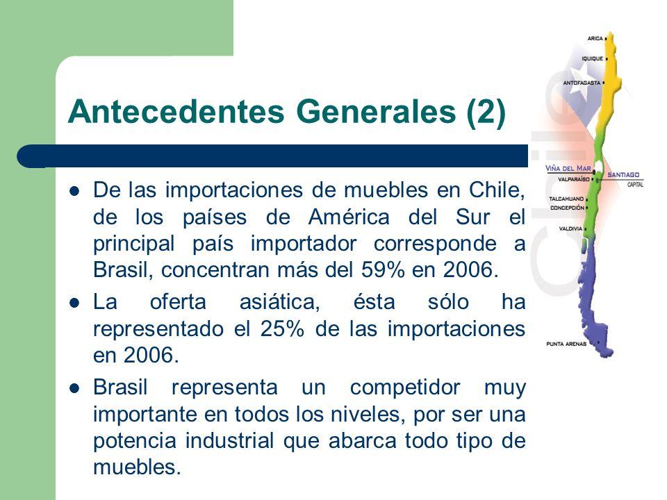 Antecedentes Generales (2)