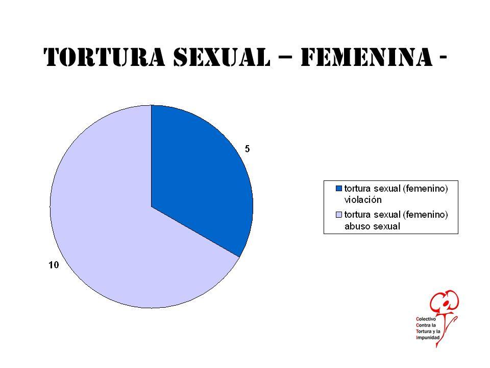 TORTURA SEXUAL – FEMENINA -