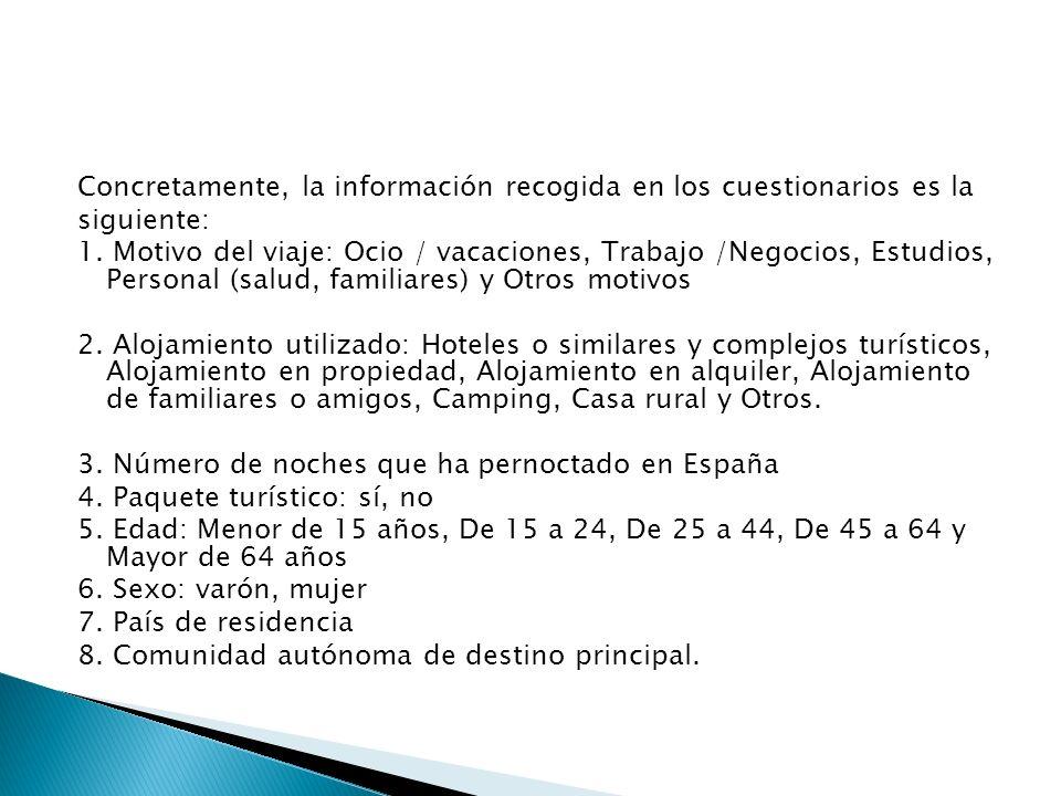 Concretamente, la información recogida en los cuestionarios es la siguiente: 1.