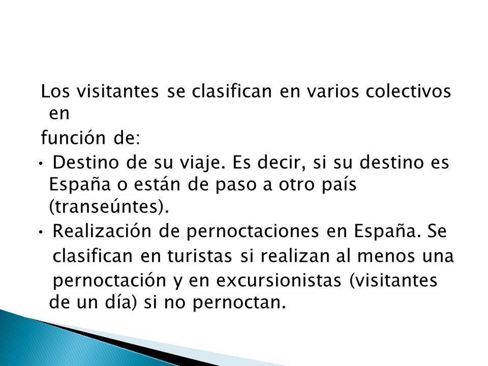 Los visitantes se clasifican en varios colectivos en función de: • Destino de su viaje.