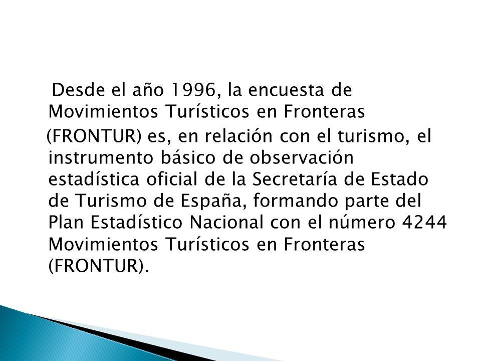 Desde el año 1996, la encuesta de Movimientos Turísticos en Fronteras