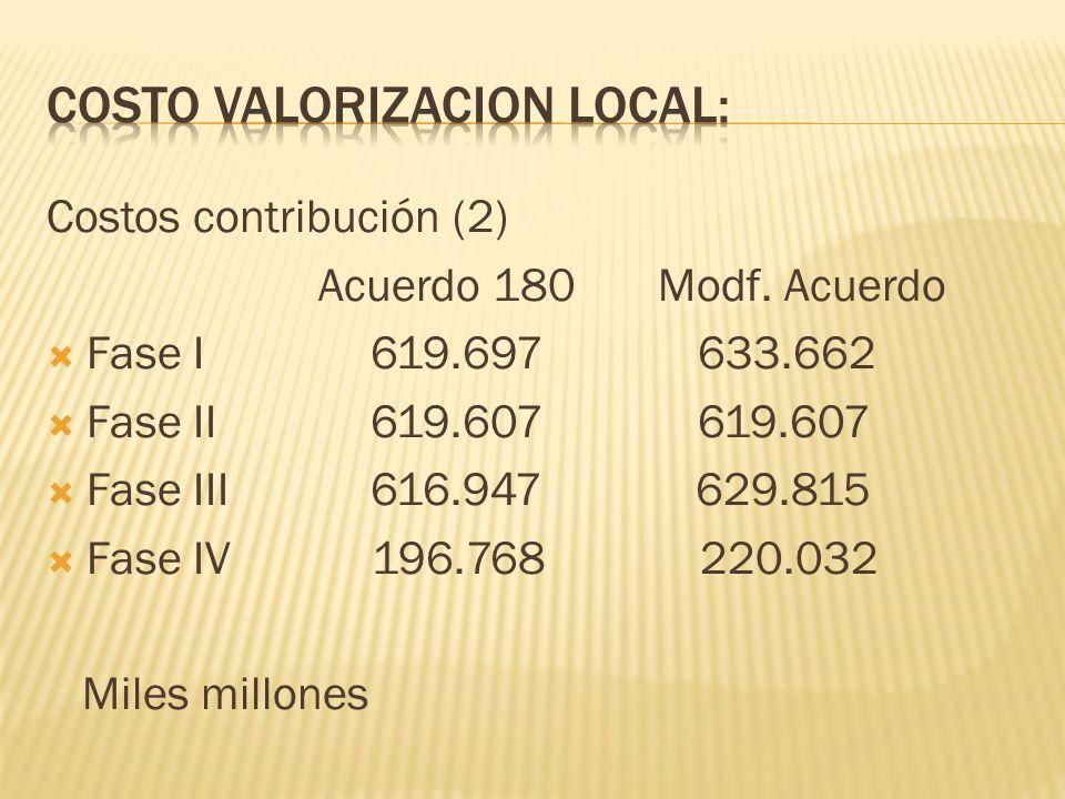 COSTO VALORIZACION LOCAL: