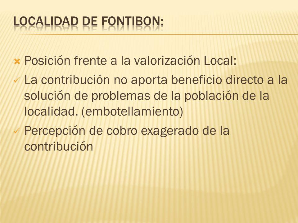 Localidad de fontibon: