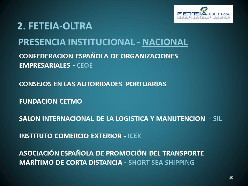 2. FETEIA-OLTRA PRESENCIA INSTITUCIONAL - NACIONAL
