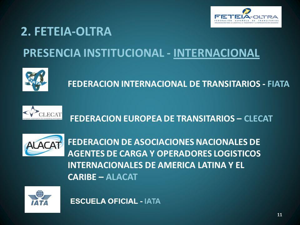 2. FETEIA-OLTRA PRESENCIA INSTITUCIONAL - INTERNACIONAL