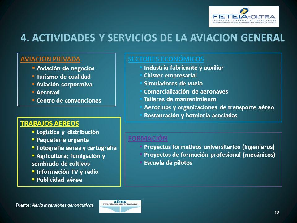 4. ACTIVIDADES Y SERVICIOS DE LA AVIACION GENERAL