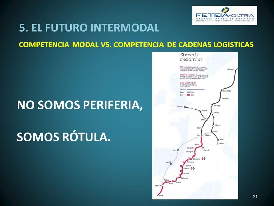 NO SOMOS PERIFERIA, SOMOS RÓTULA. 5. EL FUTURO INTERMODAL