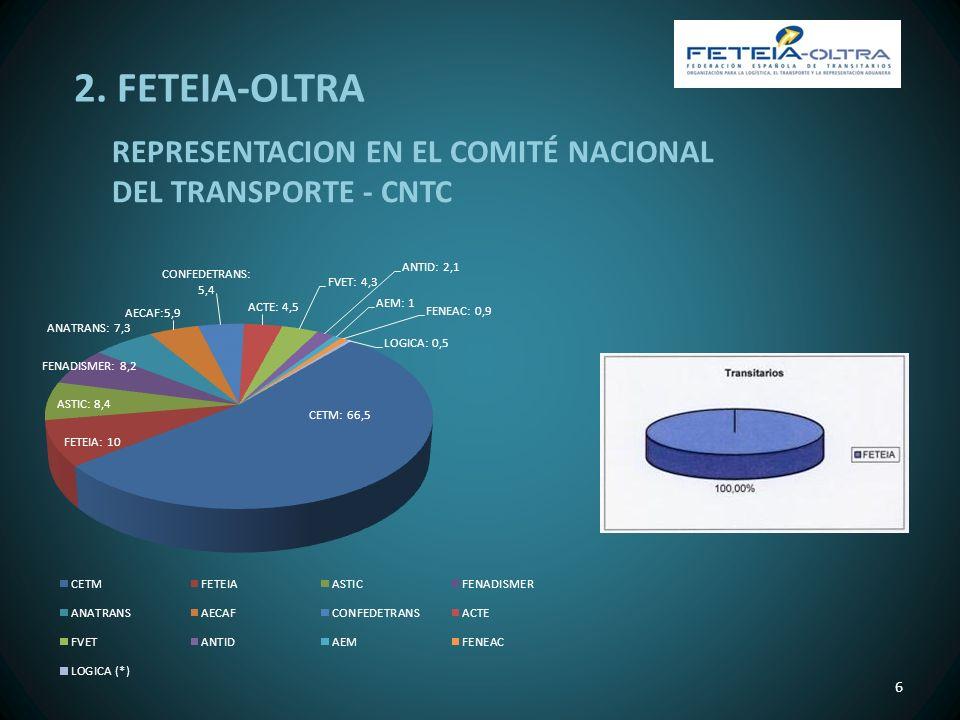 REPRESENTACION EN EL COMITÉ NACIONAL DEL TRANSPORTE - CNTC