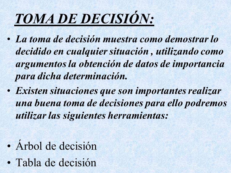 TOMA DE DECISIÓN: Árbol de decisión Tabla de decisión