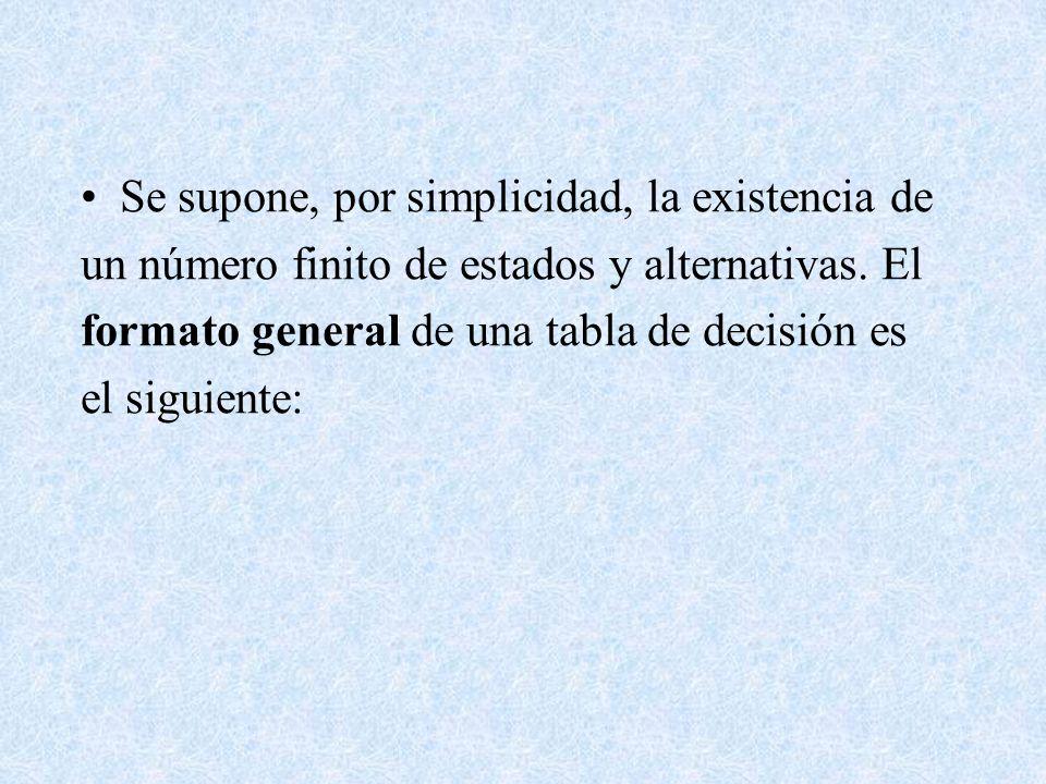 Se supone, por simplicidad, la existencia de