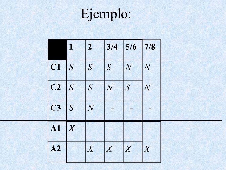Ejemplo: C1 C2 C3 A1 A2 1 2 3/4 5/6 7/8 S N - X