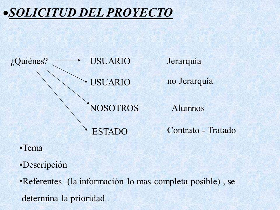 SOLICITUD DEL PROYECTO