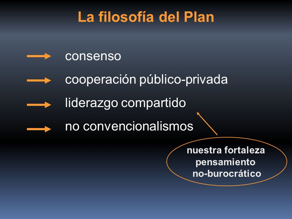 La filosofía del Plan consenso cooperación público-privada