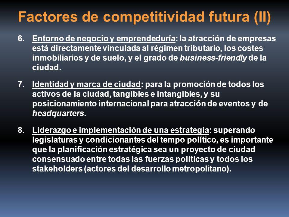 Factores de competitividad futura (II)