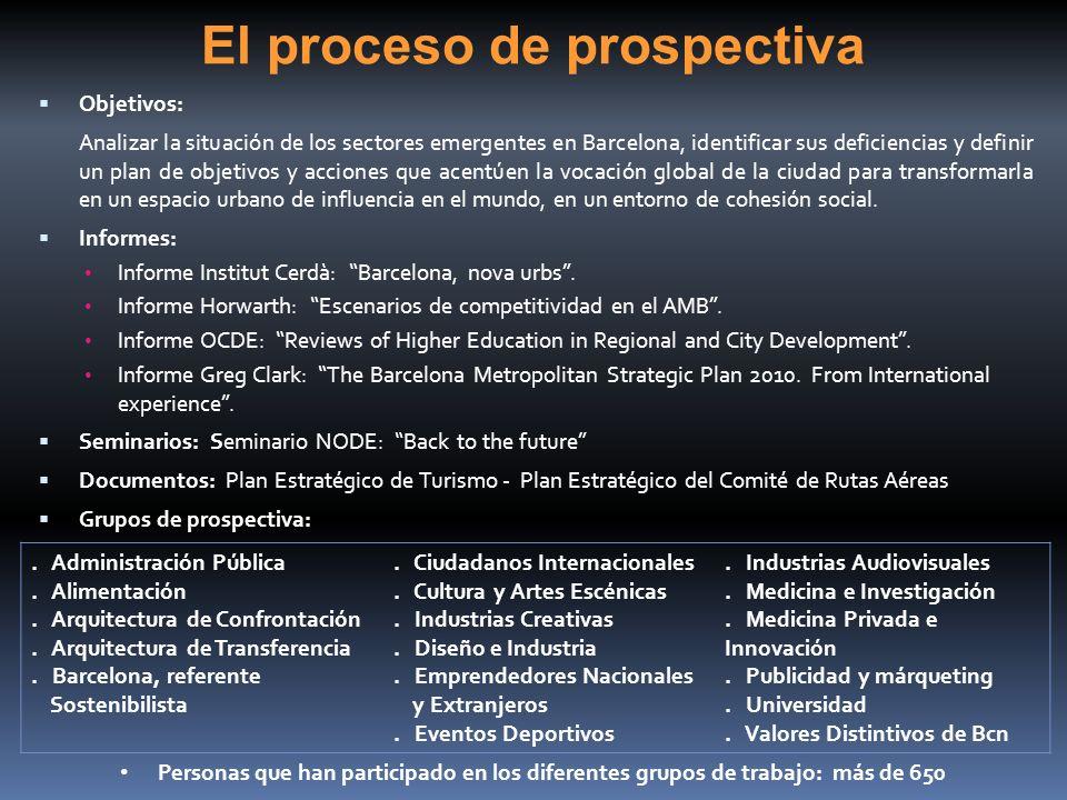 El proceso de prospectiva