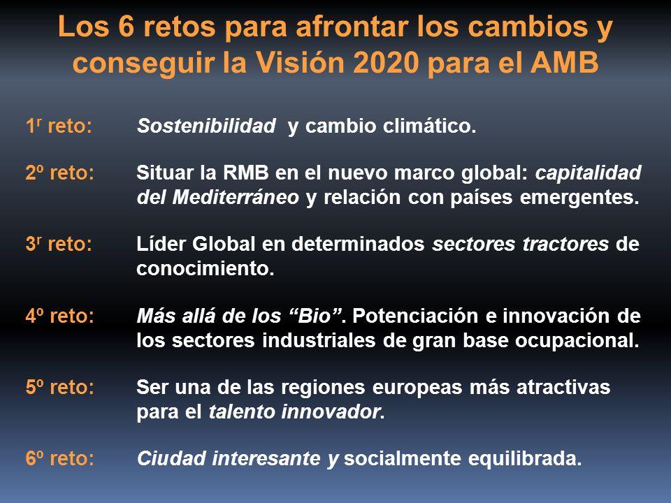 Los 6 retos para afrontar los cambios y conseguir la Visión 2020 para el AMB