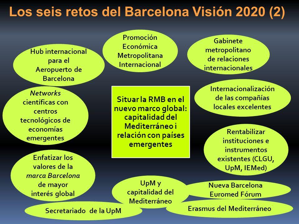 Los seis retos del Barcelona Visión 2020 (2)
