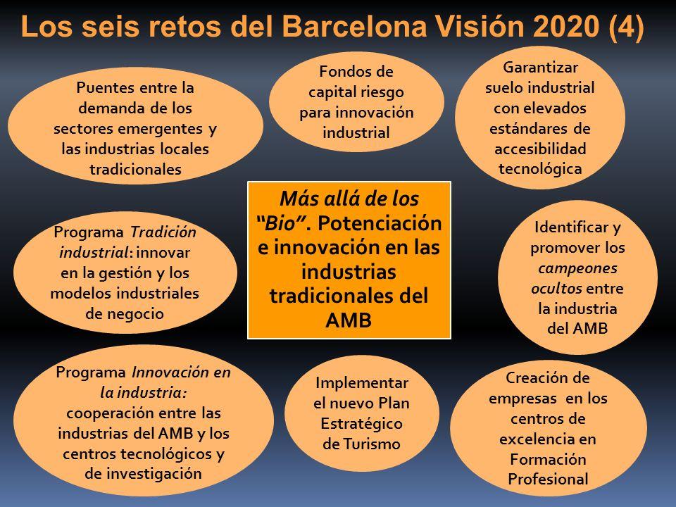 Los seis retos del Barcelona Visión 2020 (4)