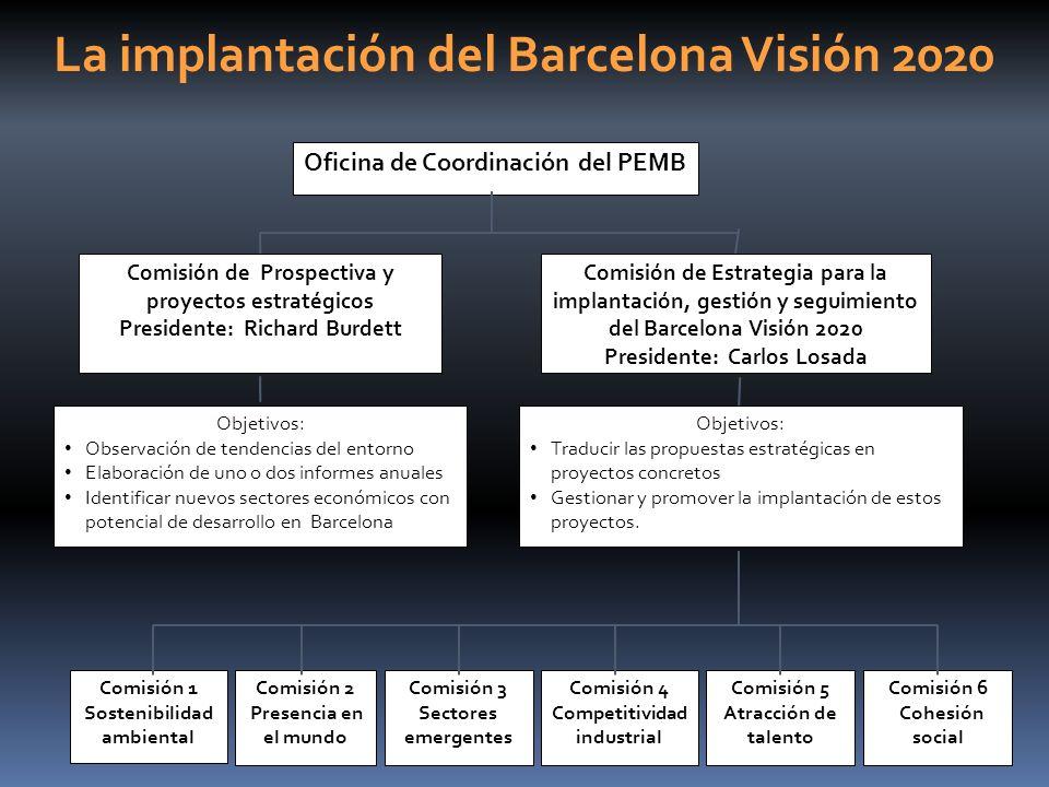 La implantación del Barcelona Visión 2020