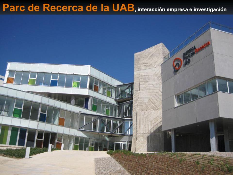 Parc de Recerca de la UAB, interacción empresa e investigación