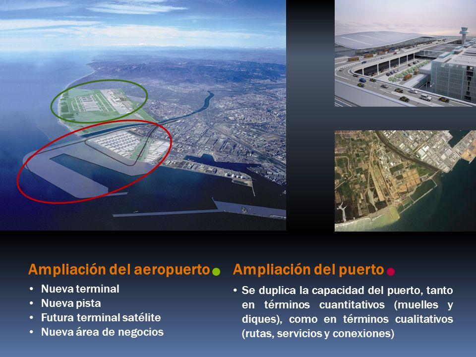 Ampliación del aeropuerto Ampliación del puerto