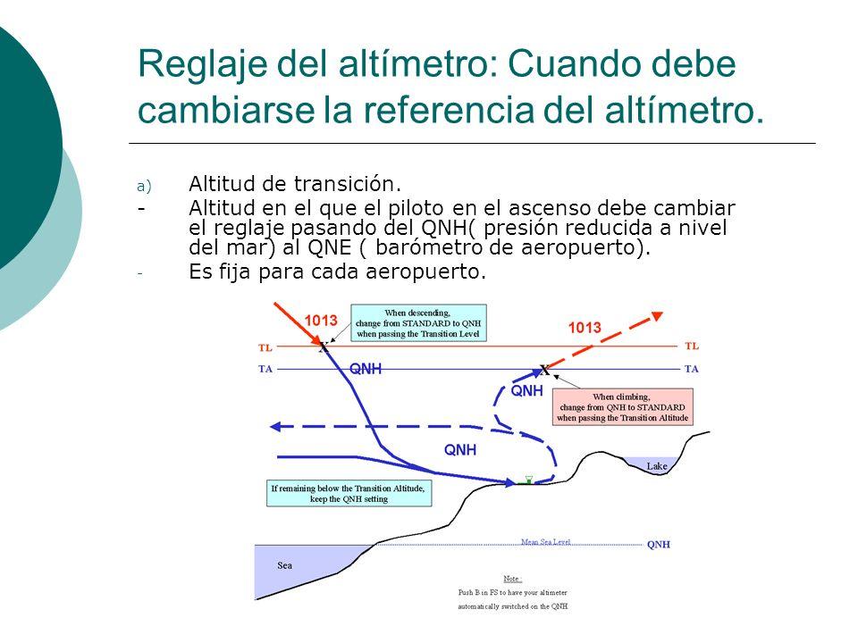 Reglaje del altímetro: Cuando debe cambiarse la referencia del altímetro.