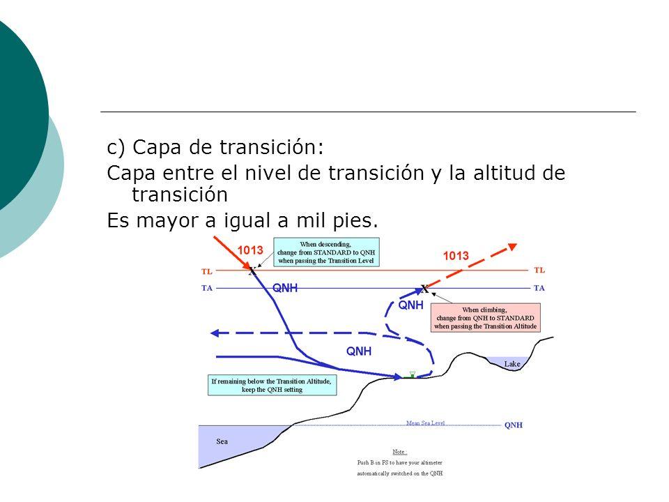 c) Capa de transición: Capa entre el nivel de transición y la altitud de transición.