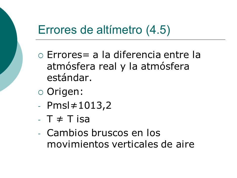 Errores de altímetro (4.5)