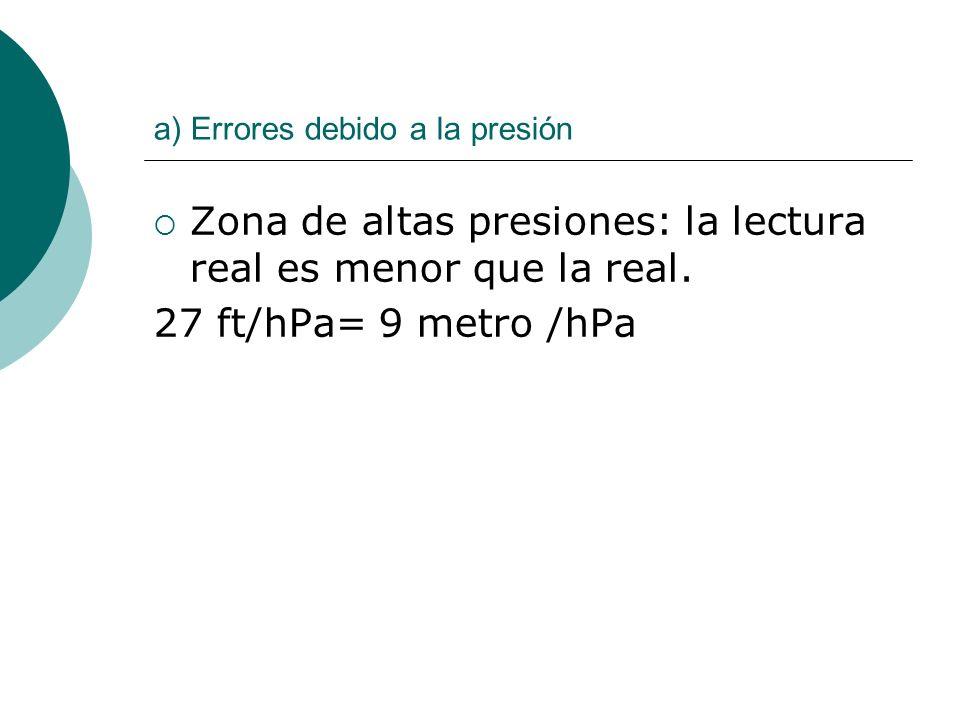 a) Errores debido a la presión