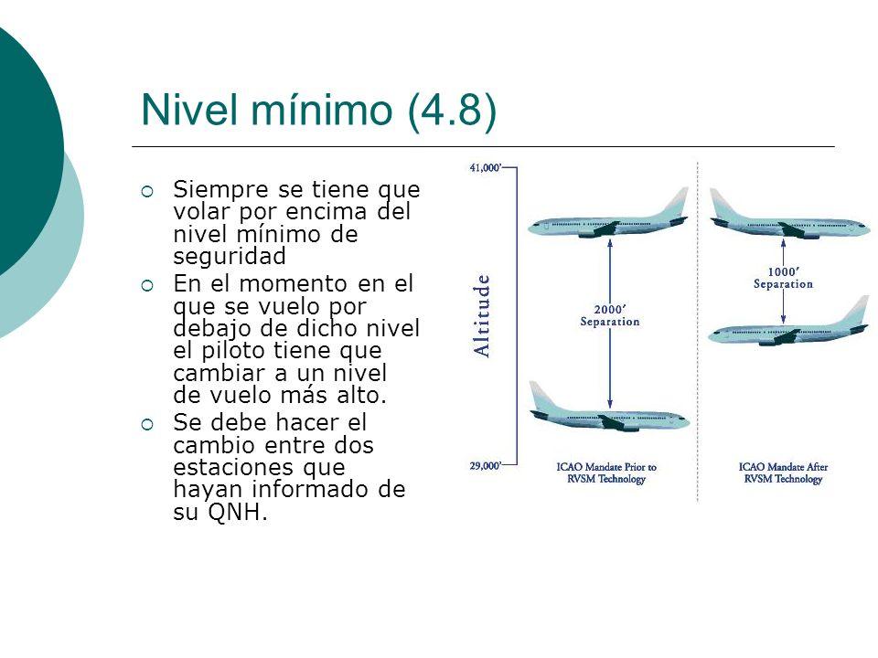 Nivel mínimo (4.8) Siempre se tiene que volar por encima del nivel mínimo de seguridad.