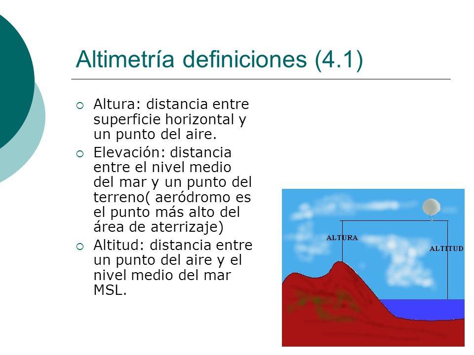 Altimetría definiciones (4.1)