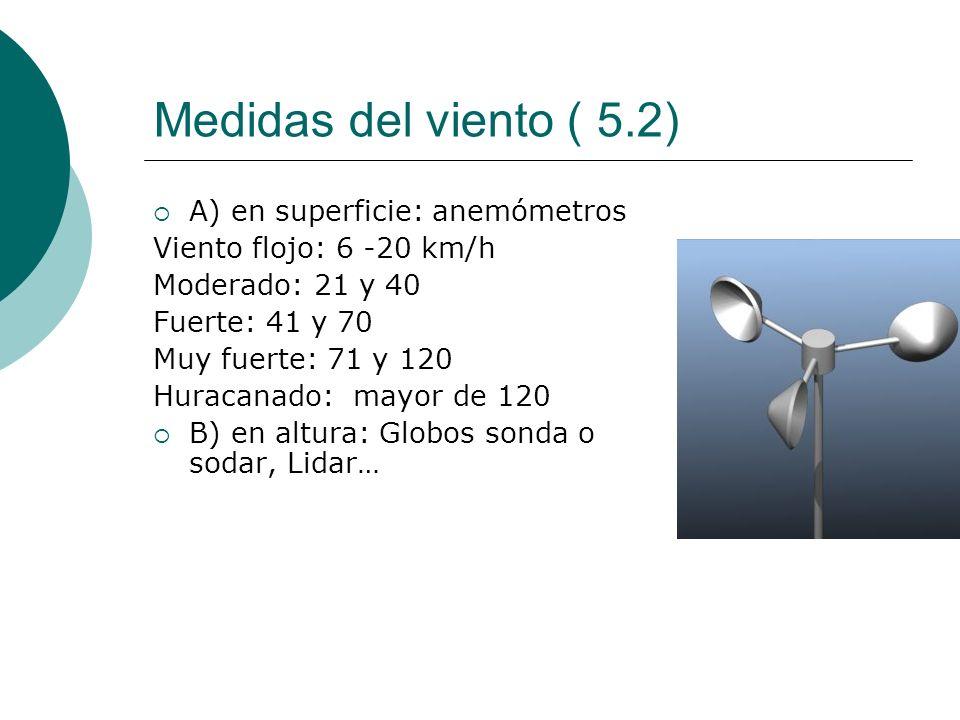 Medidas del viento ( 5.2) A) en superficie: anemómetros