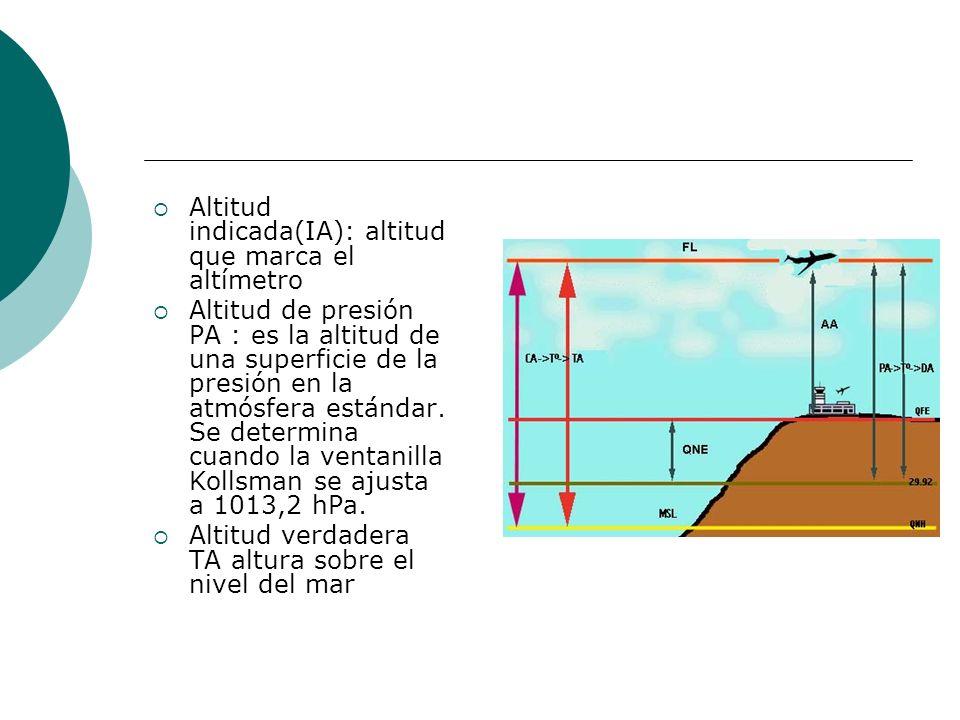 Altitud indicada(IA): altitud que marca el altímetro