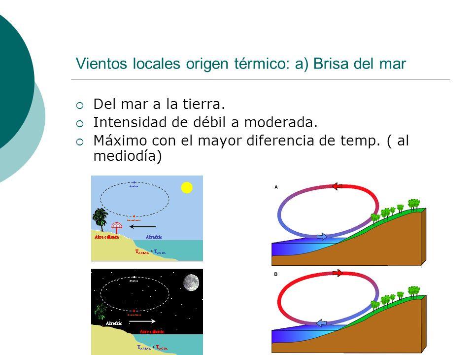 Vientos locales origen térmico: a) Brisa del mar