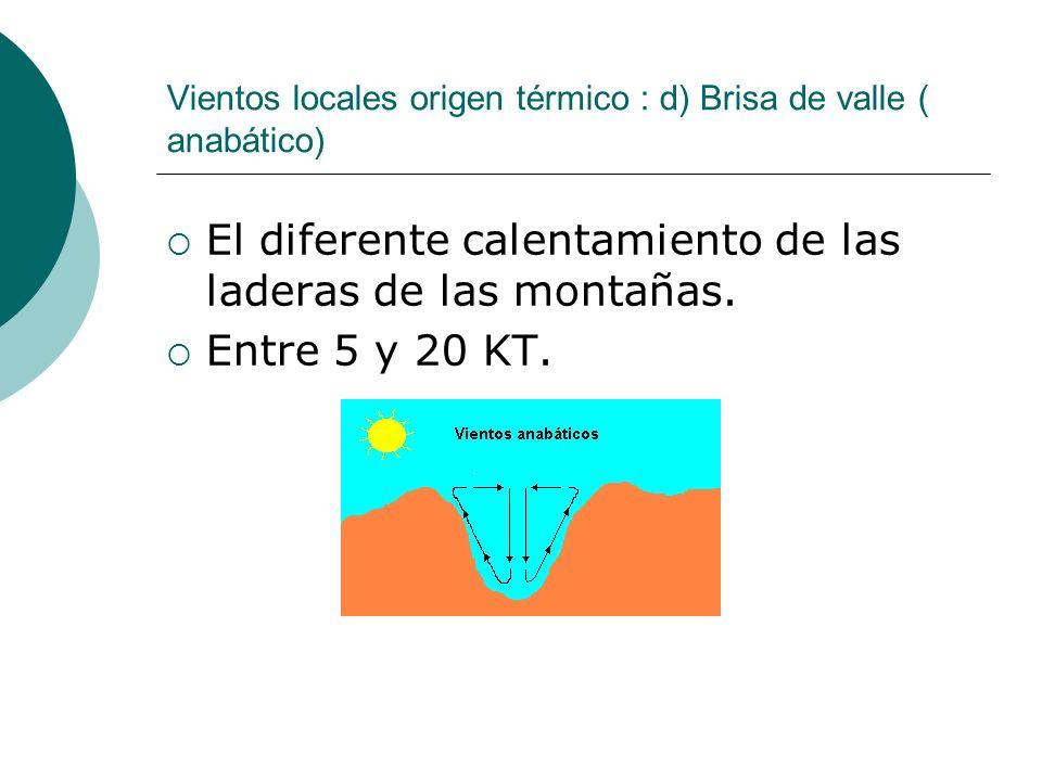 Vientos locales origen térmico : d) Brisa de valle ( anabático)