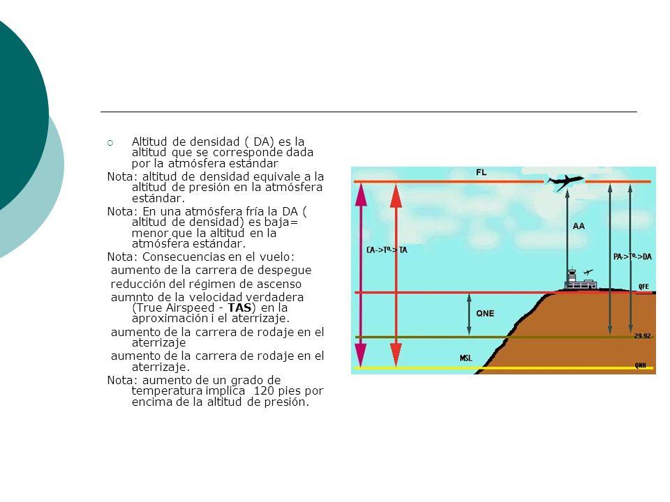 Altitud de densidad ( DA) es la altitud que se corresponde dada por la atmósfera estándar