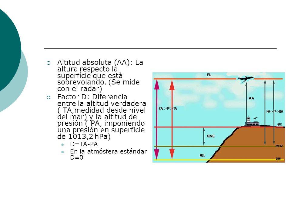 Altitud absoluta (AA): La altura respecto la superfície que està sobrevolando. (Se mide con el radar)