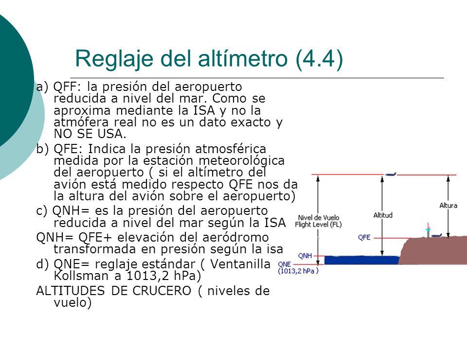 Reglaje del altímetro (4.4)