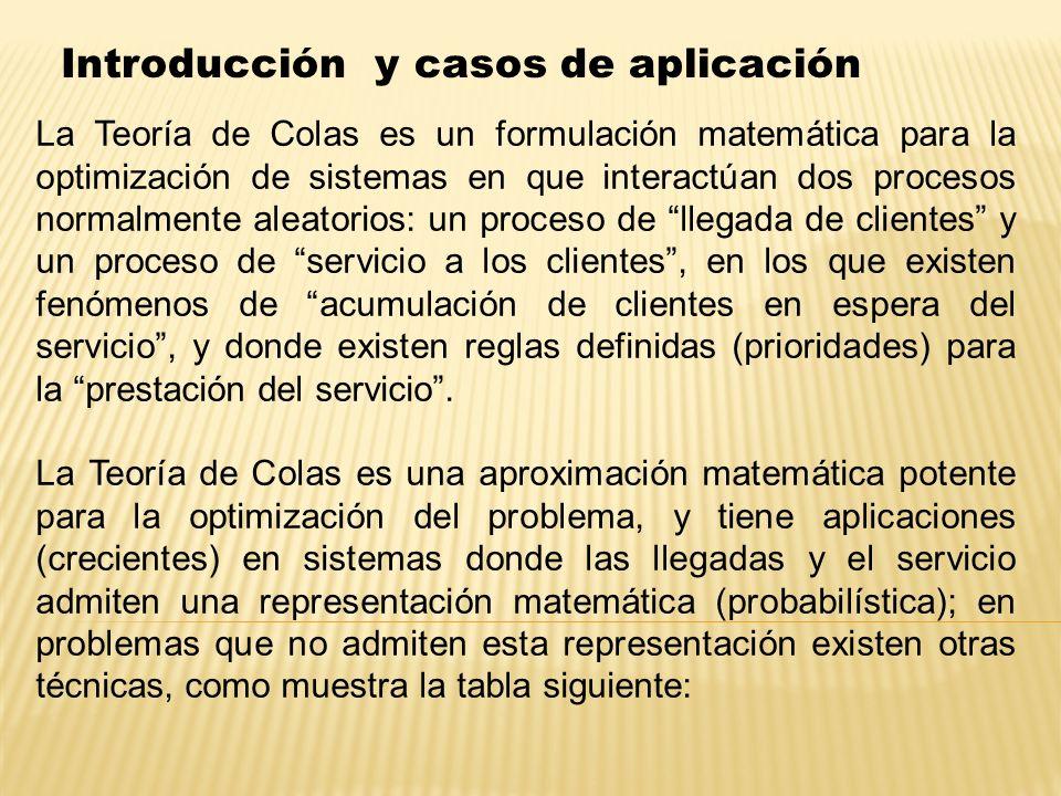 Introducción y casos de aplicación