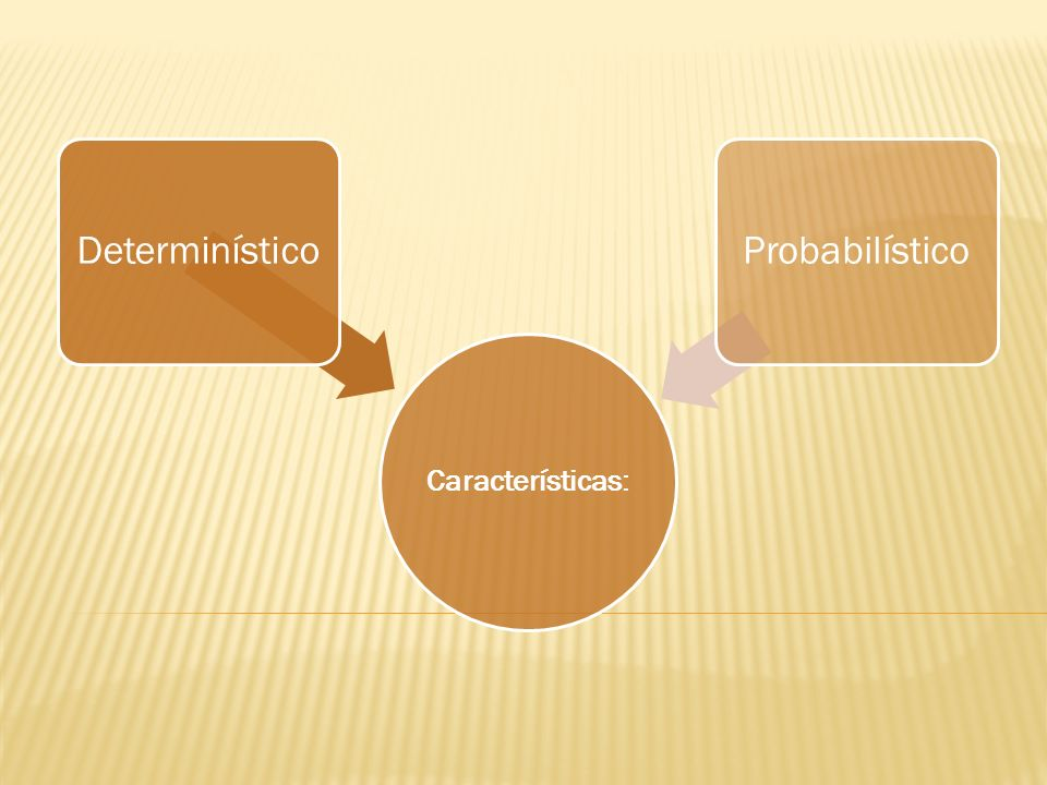 Características: Determinístico Probabilístico