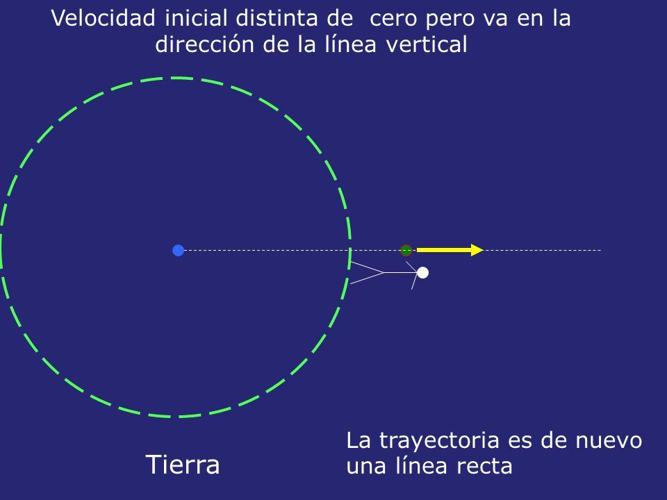 Tierra Velocidad inicial distinta de cero pero va en la