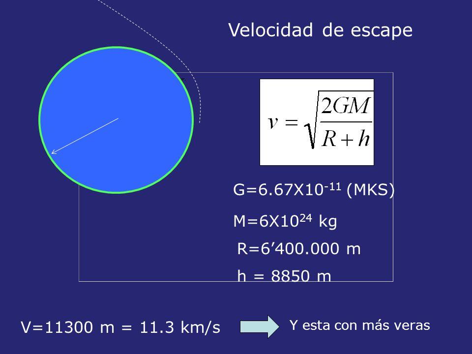 Velocidad de escape G=6.67X10-11 (MKS) M=6X1024 kg R=6'400.000 m